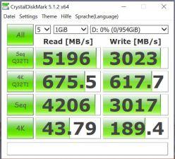950 Pro Raid0_CDM5(Samsung driver)