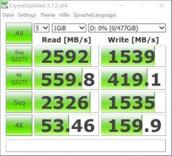 Scratch_disk_speedtest_CrystalDisk